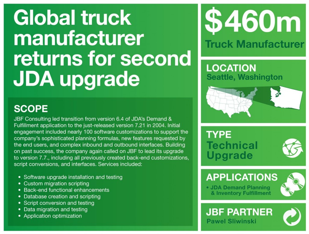Global Manufacturer JDA Software Upgrade